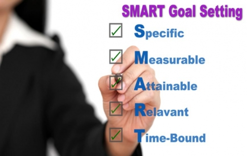 Goal Setting for Performance Management and the way we do @SAP