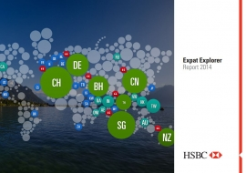 HSBC Expat Explorer Report 2014